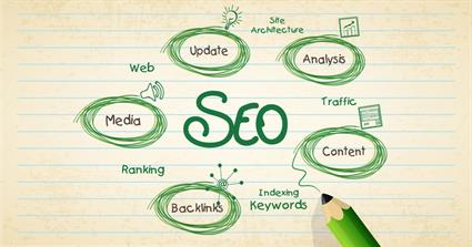 SEO: How to Optimize Your Web Pages