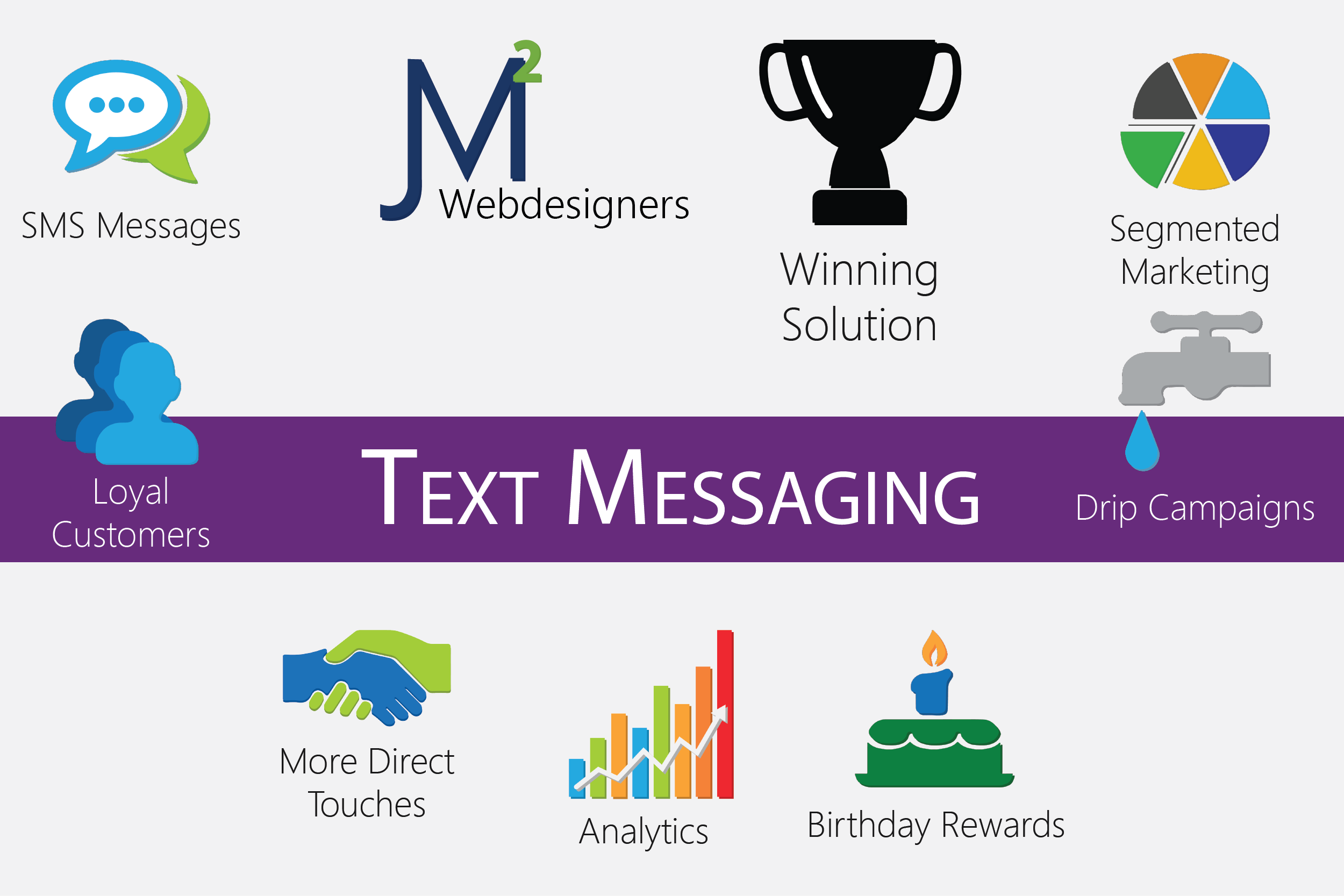 Maximizing Mobile Marketing