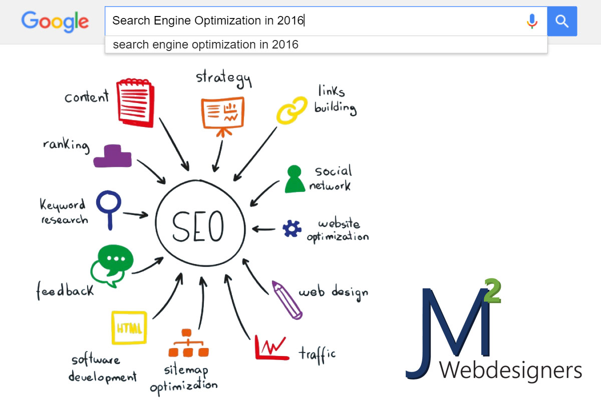 How to SEO in 2016