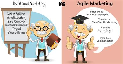 Traditional vs Agile marketing