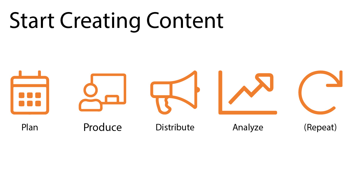 Start Creating Content